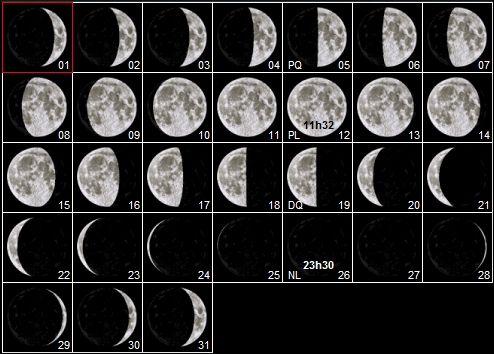 La lune au mois de juillet 2014 - Calendrier de la lune 2017 ...